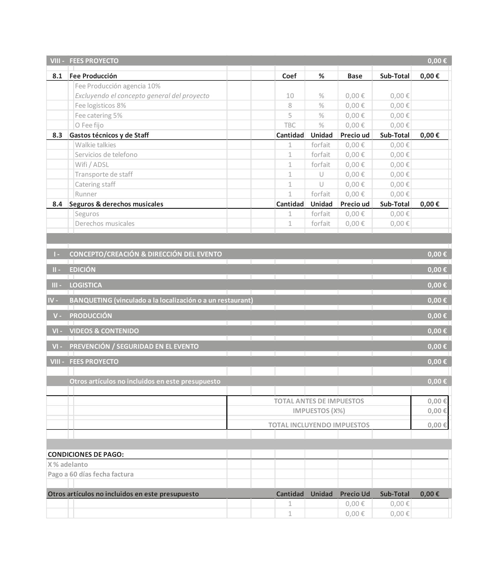 Presupuesto eventos